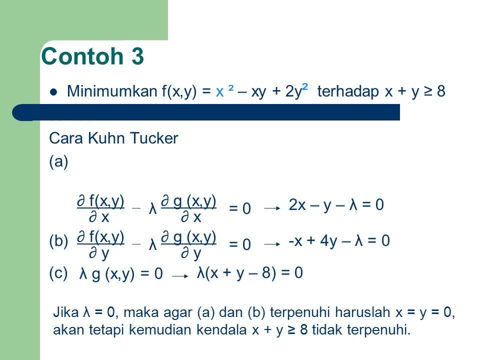 Contoh 3 Minimumkan f(x,y) = x ² – xy + 2y² terhadap x + y ≥ 8 Jawab :