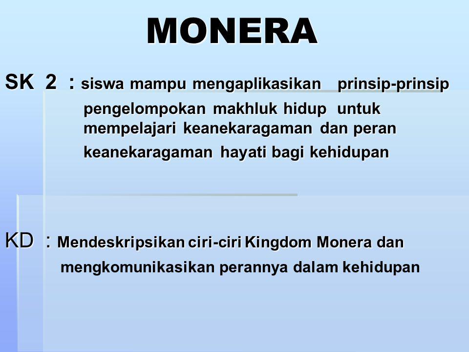 MONERA SK 2 : siswa mampu mengaplikasikan prinsip-prinsip