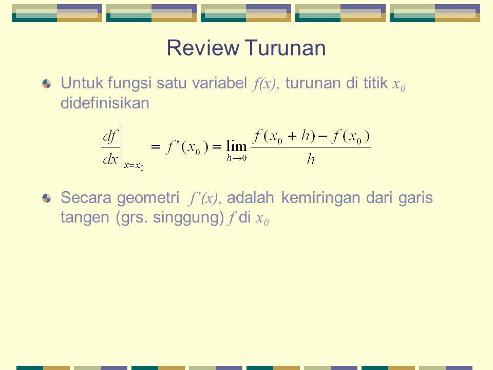 Review Turunan Untuk fungsi satu variabel f(x), turunan di titik x0 didefinisikan.