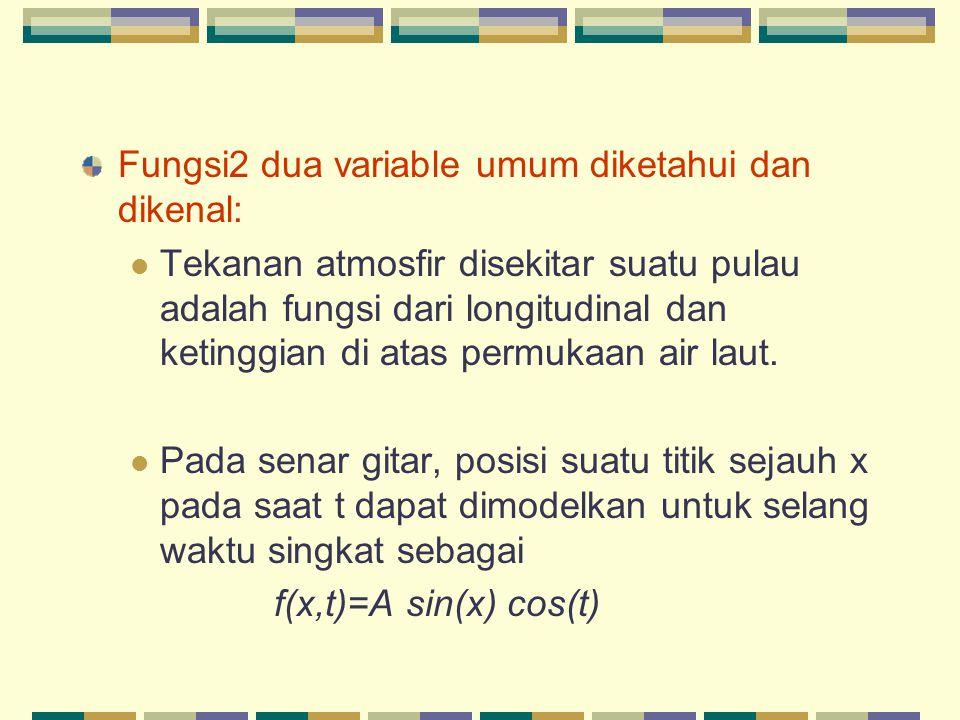 Fungsi2 dua variable umum diketahui dan dikenal: