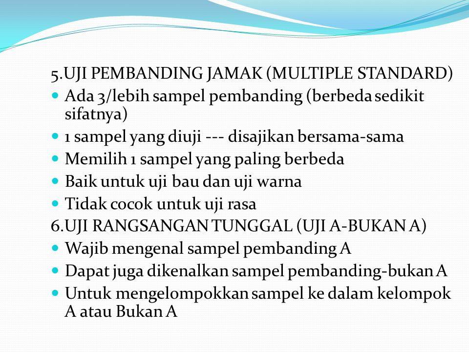 5.UJI PEMBANDING JAMAK (MULTIPLE STANDARD)