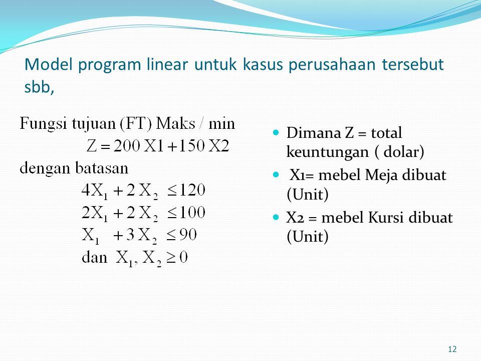Model program linear untuk kasus perusahaan tersebut sbb,