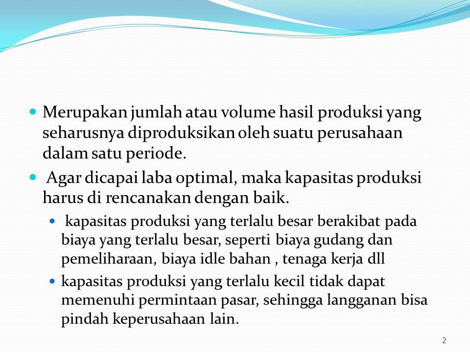 Merupakan jumlah atau volume hasil produksi yang seharusnya diproduksikan oleh suatu perusahaan dalam satu periode.