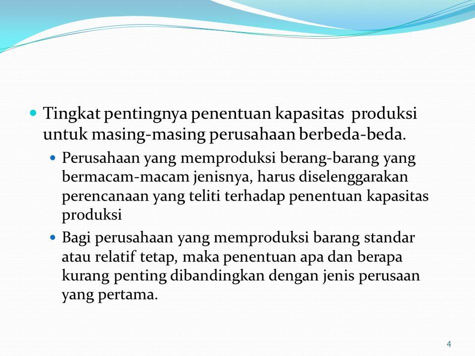 Tingkat pentingnya penentuan kapasitas produksi untuk masing-masing perusahaan berbeda-beda.
