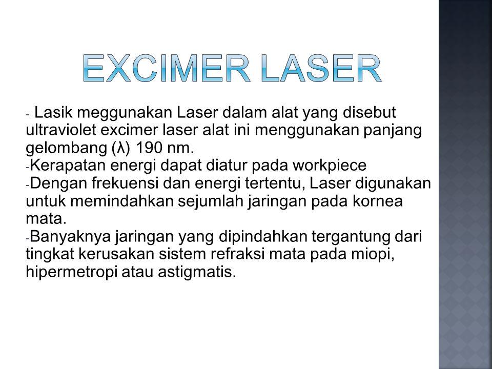 Excimer Laser Lasik meggunakan Laser dalam alat yang disebut ultraviolet excimer laser alat ini menggunakan panjang gelombang (λ) 190 nm.