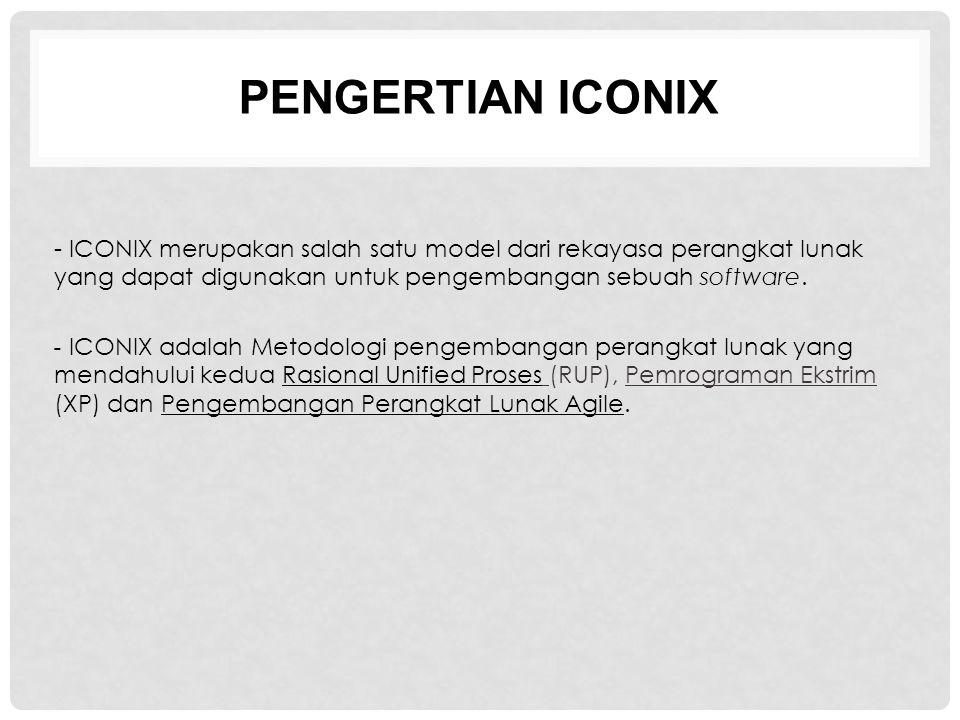 Pengertian iconix - ICONIX merupakan salah satu model dari rekayasa perangkat lunak yang dapat digunakan untuk pengembangan sebuah software.