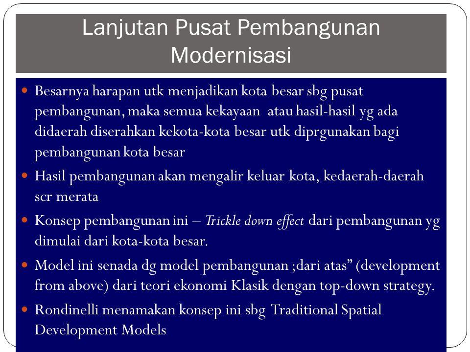 Lanjutan Pusat Pembangunan Modernisasi