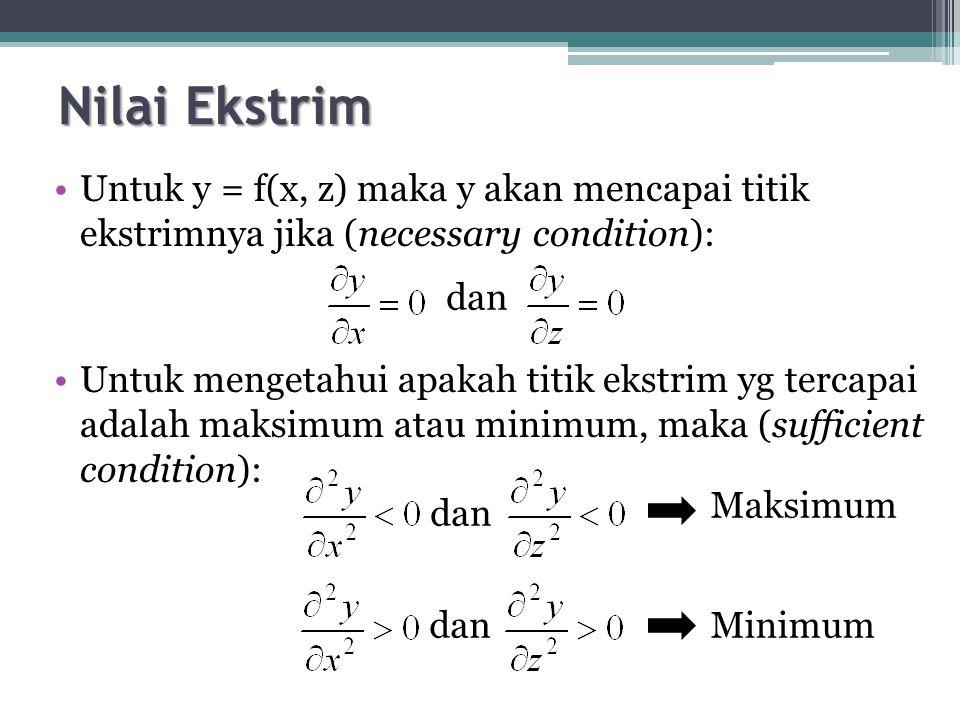 Nilai Ekstrim Untuk y = f(x, z) maka y akan mencapai titik ekstrimnya jika (necessary condition):