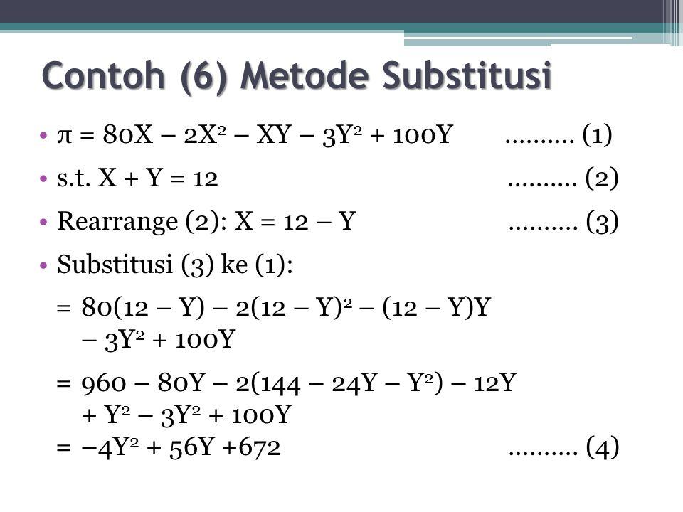 Contoh (6) Metode Substitusi