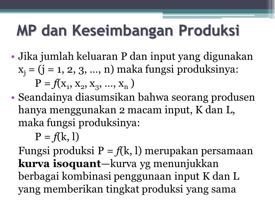 MP dan Keseimbangan Produksi