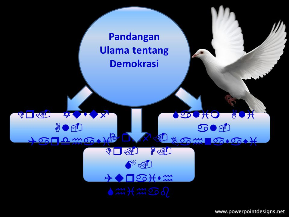Pandangan Ulama tentang Demokrasi