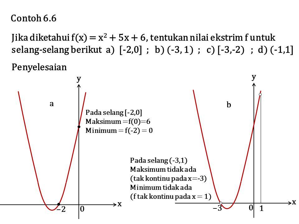 Jika diketahui f(x) = x2 + 5x + 6, tentukan nilai ekstrim f untuk