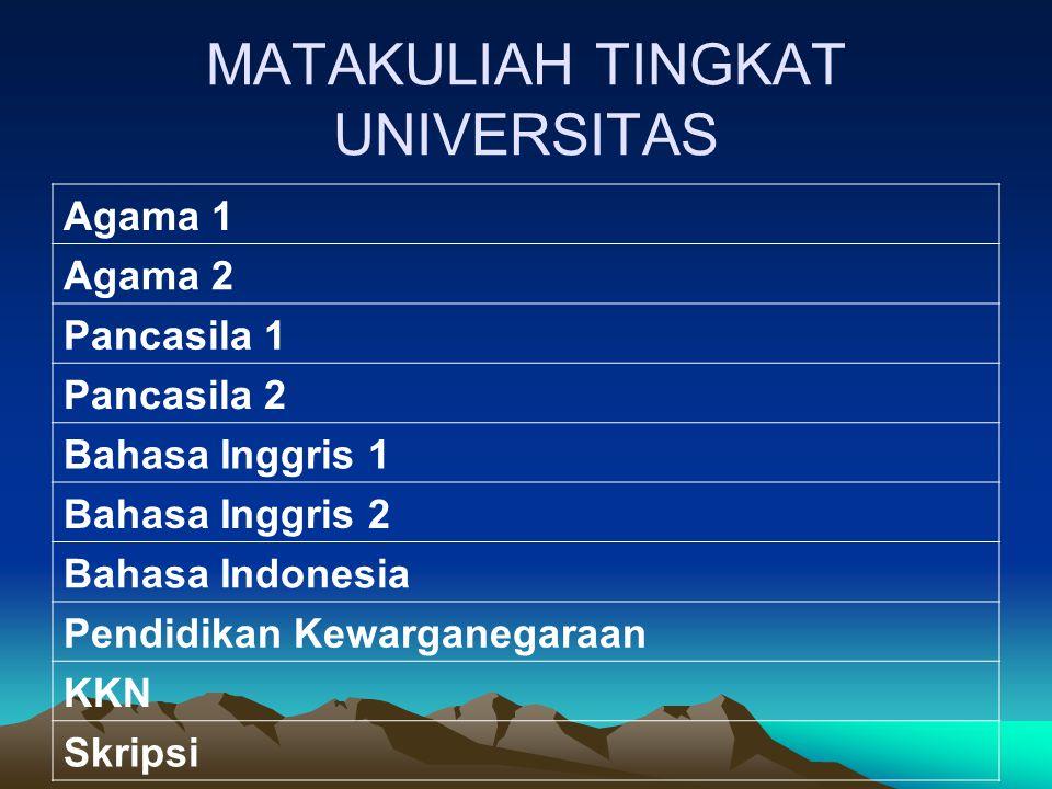 MATAKULIAH TINGKAT UNIVERSITAS