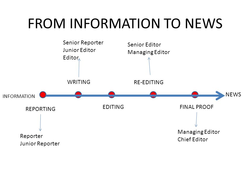 FROM INFORMATION TO NEWS