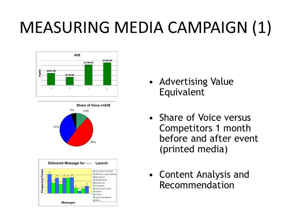 MEASURING MEDIA CAMPAIGN (1)