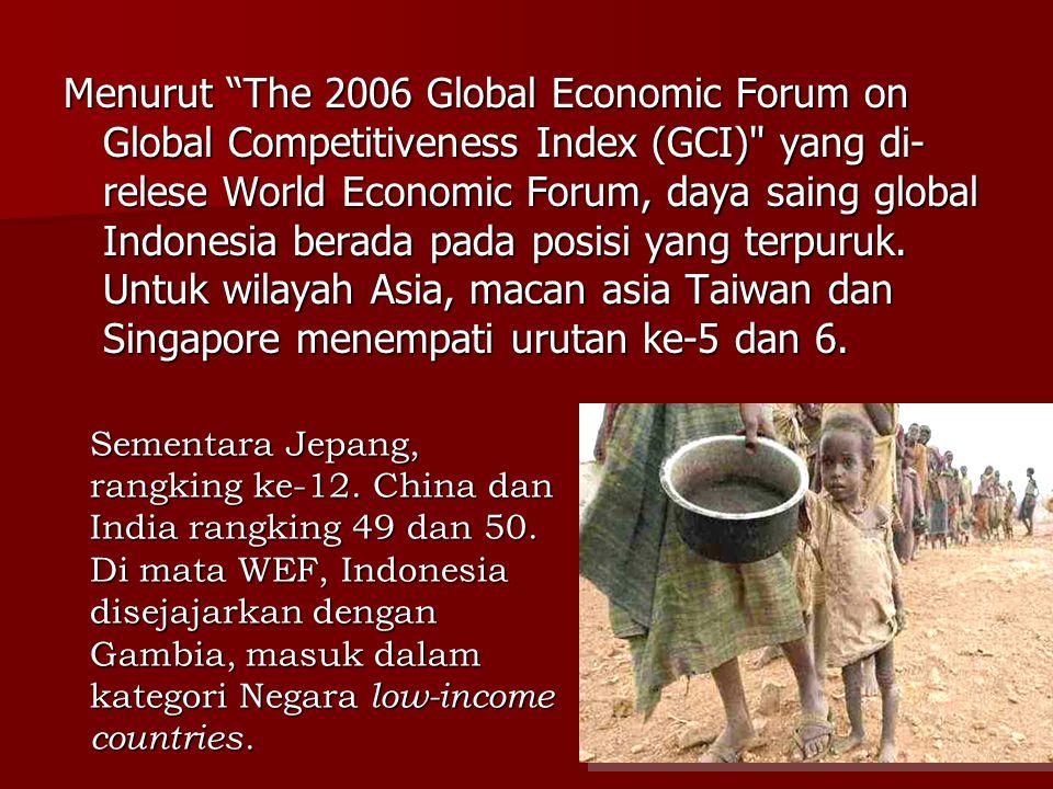 Menurut The 2006 Global Economic Forum on Global Competitiveness Index (GCI) yang di-relese World Economic Forum, daya saing global Indonesia berada pada posisi yang terpuruk. Untuk wilayah Asia, macan asia Taiwan dan Singapore menempati urutan ke-5 dan 6.