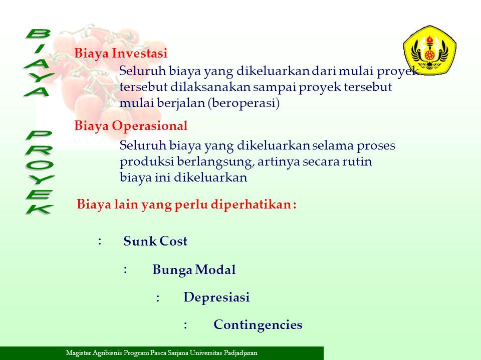 BIAYA PROYEK Biaya Investasi