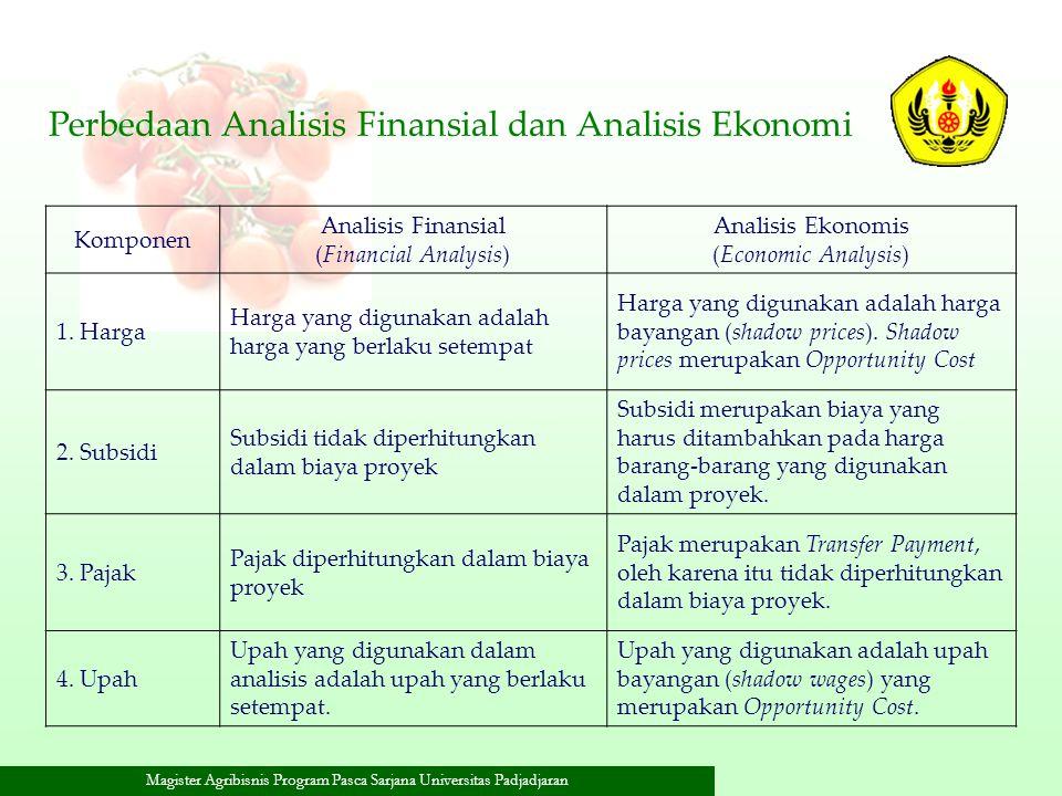Perbedaan Analisis Finansial dan Analisis Ekonomi