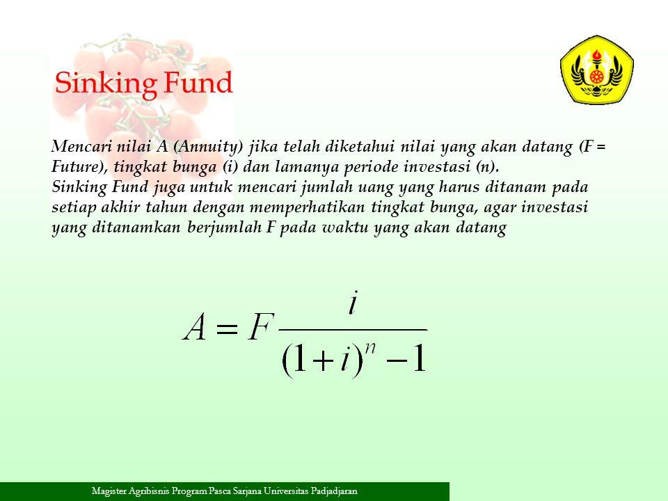 Sinking Fund Mencari nilai A (Annuity) jika telah diketahui nilai yang akan datang (F = Future), tingkat bunga (i) dan lamanya periode investasi (n).