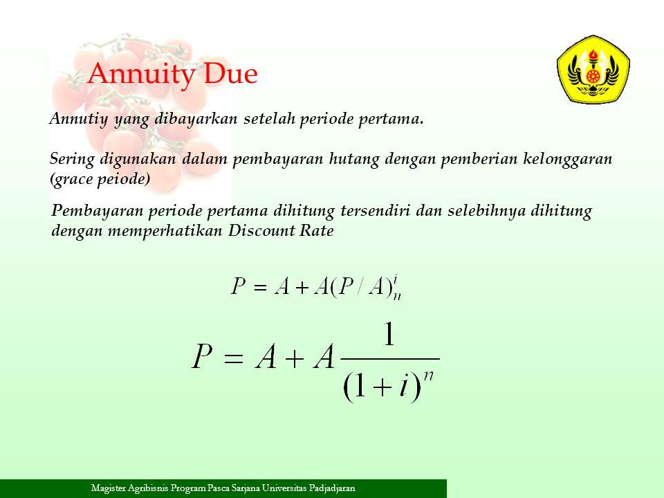 Annuity Due Annutiy yang dibayarkan setelah periode pertama.