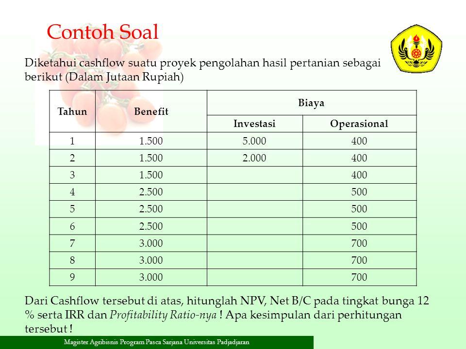 Contoh Soal Diketahui cashflow suatu proyek pengolahan hasil pertanian sebagai berikut (Dalam Jutaan Rupiah)