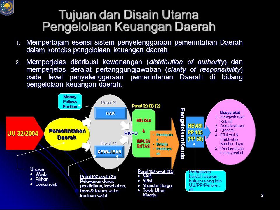 Tujuan dan Disain Utama Pengelolaan Keuangan Daerah