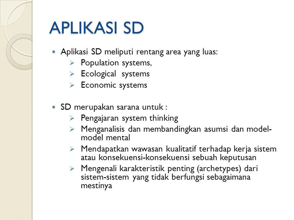 APLIKASI SD Aplikasi SD meliputi rentang area yang luas: