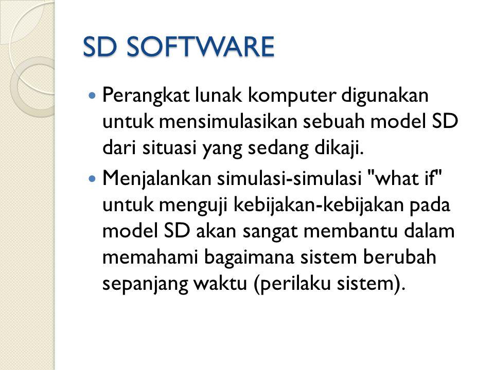 SD SOFTWARE Perangkat lunak komputer digunakan untuk mensimulasikan sebuah model SD dari situasi yang sedang dikaji.