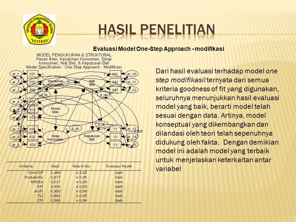 Hasil penelitian Evaluasi Model One-Step Approach - modifikasi.