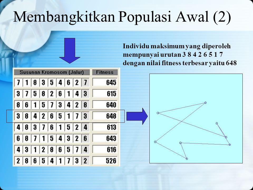 Membangkitkan Populasi Awal (2)