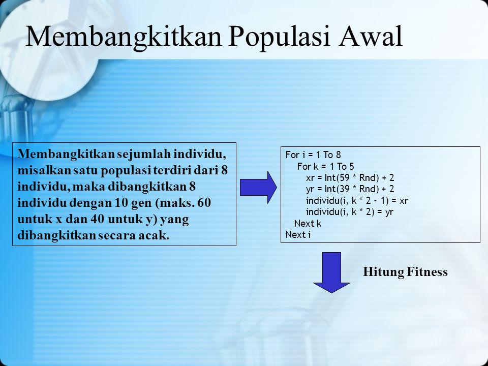 Membangkitkan Populasi Awal