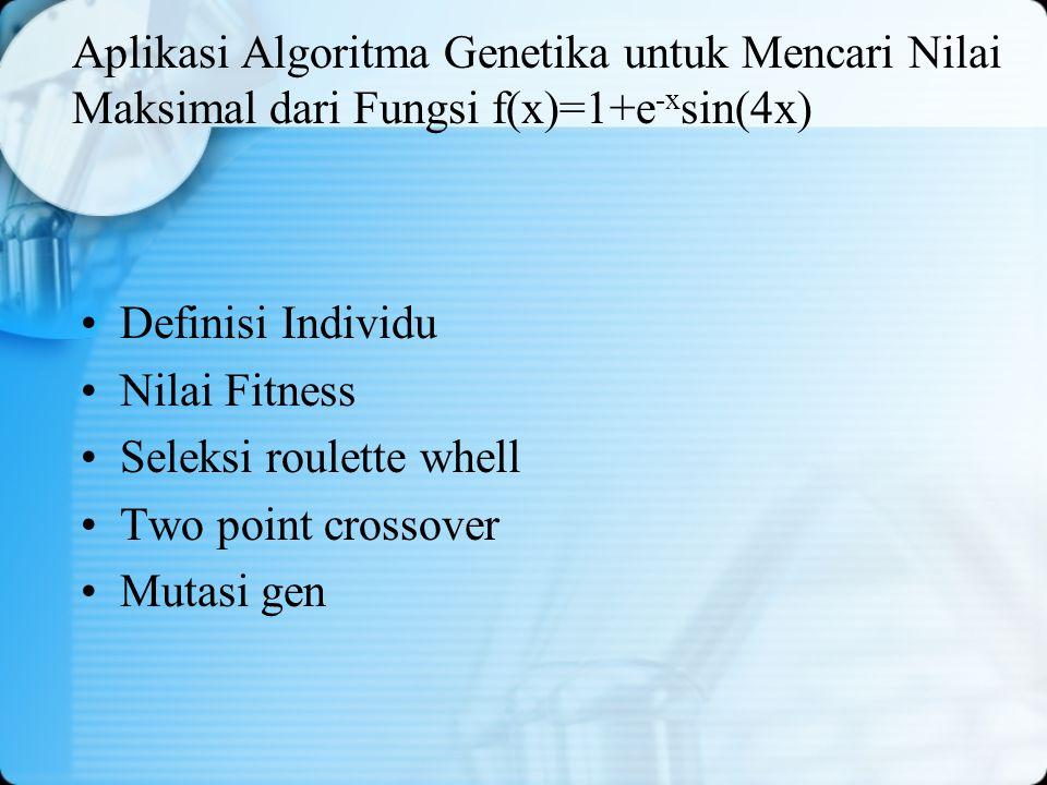 Aplikasi Algoritma Genetika untuk Mencari Nilai Maksimal dari Fungsi f(x)=1+e-xsin(4x)