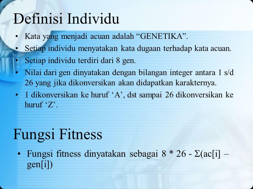 Definisi Individu Fungsi Fitness