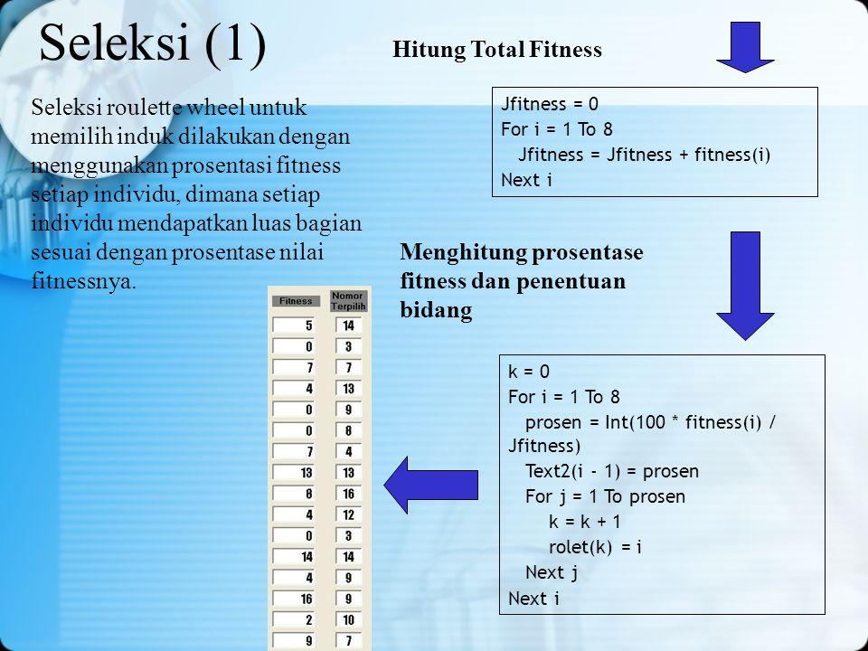Seleksi (1) Hitung Total Fitness
