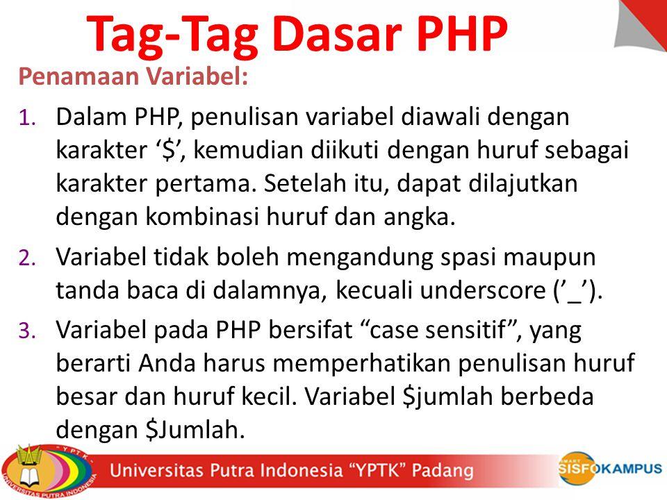 Tag-Tag Dasar PHP Penamaan Variabel: