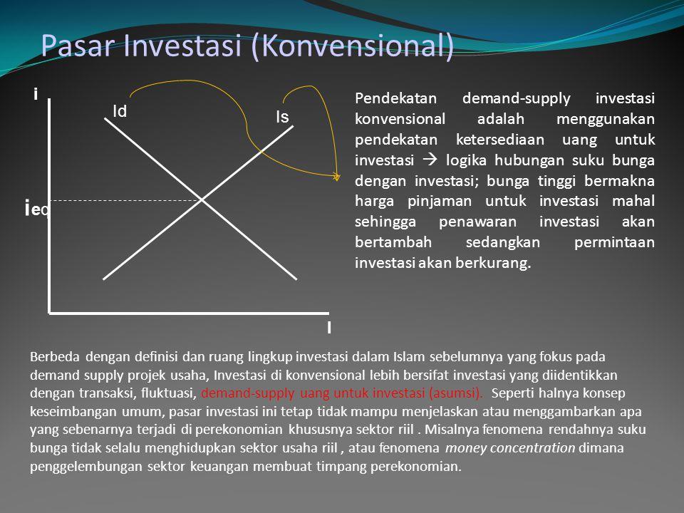 Pasar Investasi (Konvensional)