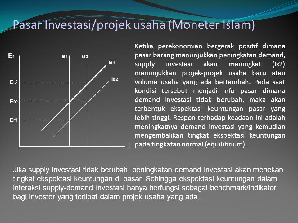 Pasar Investasi/projek usaha (Moneter Islam)