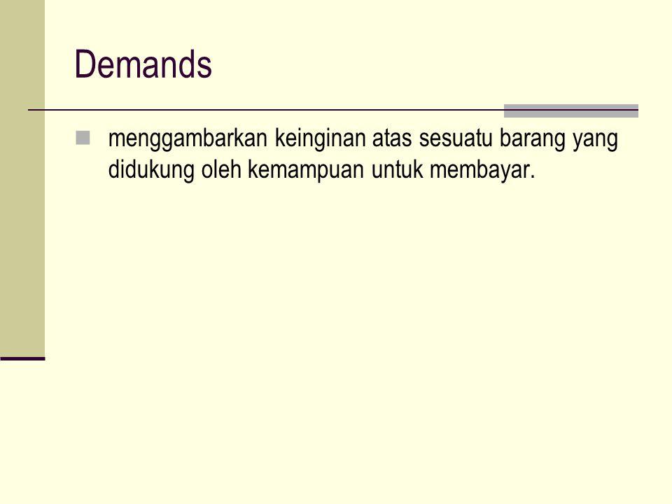 Demands menggambarkan keinginan atas sesuatu barang yang didukung oleh kemampuan untuk membayar.