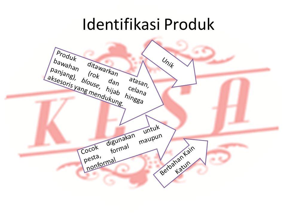 Identifikasi Produk Identifikasi Produk
