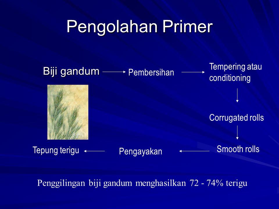 Pengolahan Primer Biji gandum Tempering atau Pembersihan conditioning