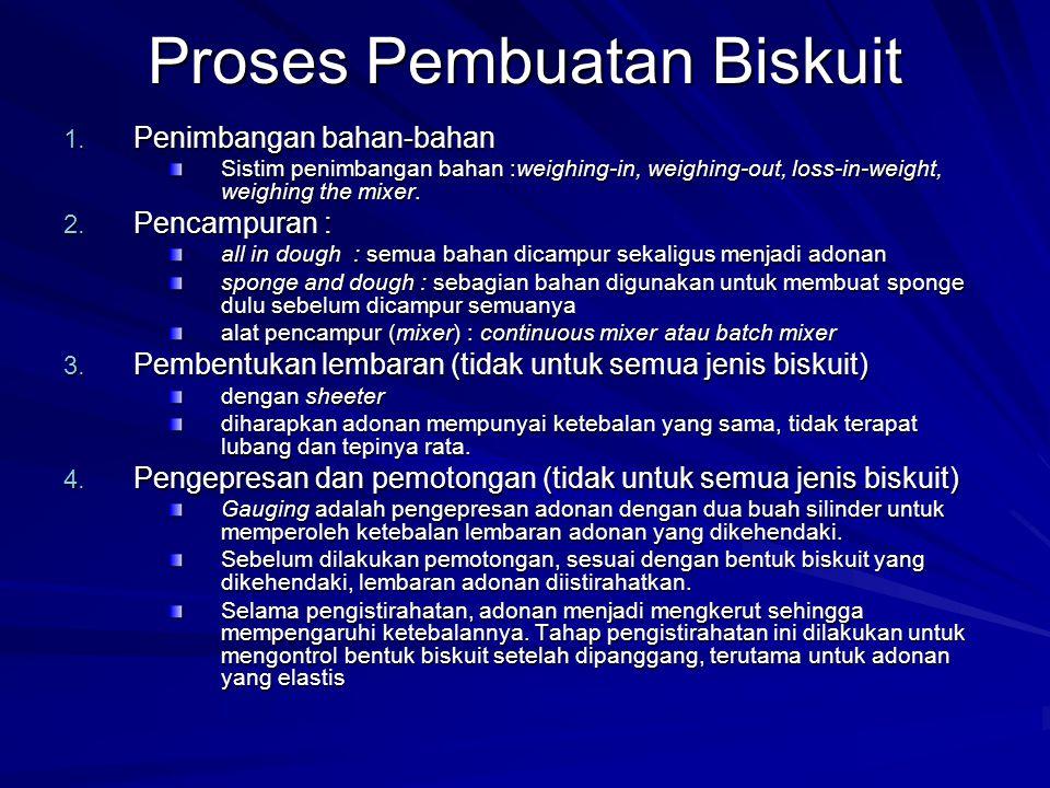 Proses Pembuatan Biskuit