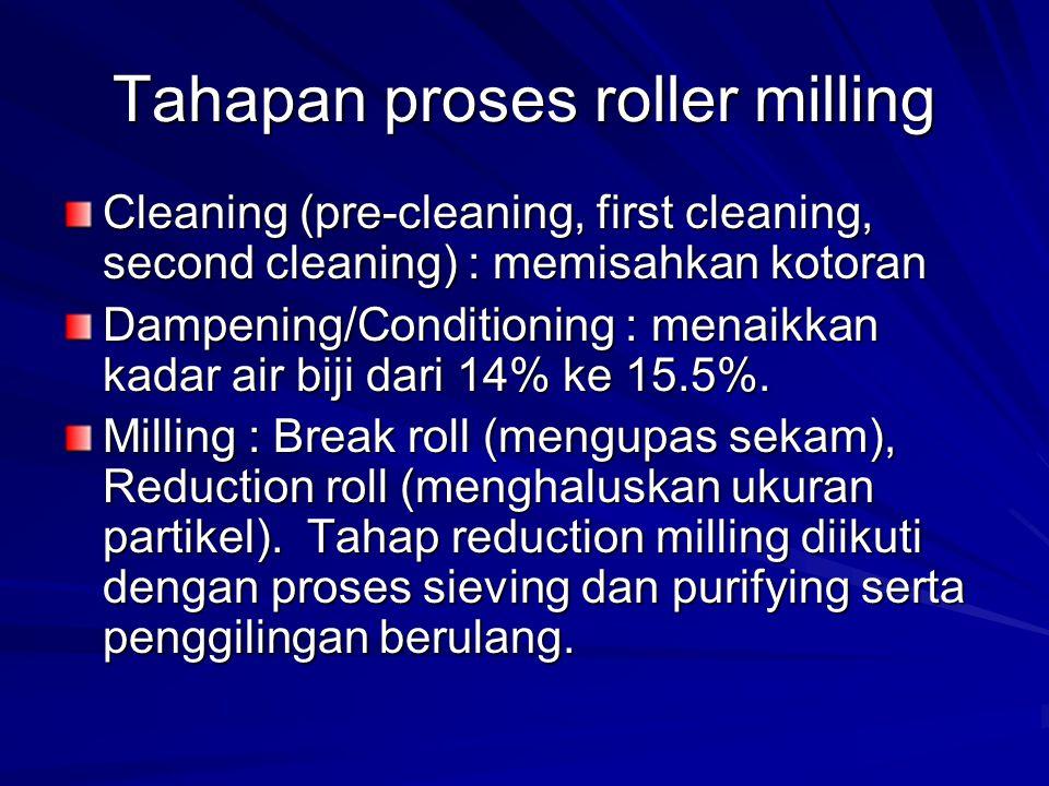 Tahapan proses roller milling