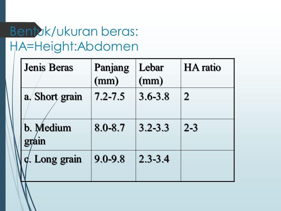 Bentuk/ukuran beras: HA=Height:Abdomen