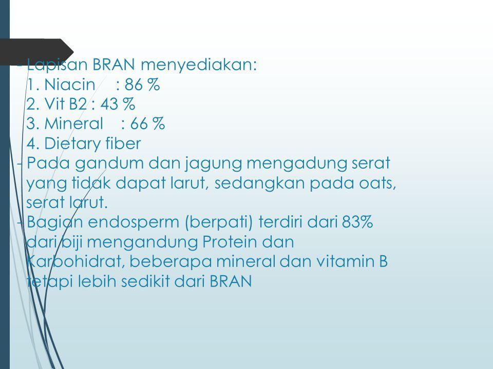 - Lapisan BRAN menyediakan: 1. Niacin. : 86 % 2. Vit B2. : 43 % 3