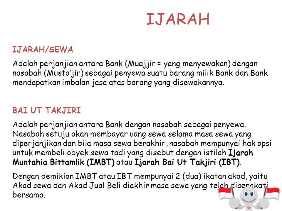 IJARAH IJARAH/SEWA.