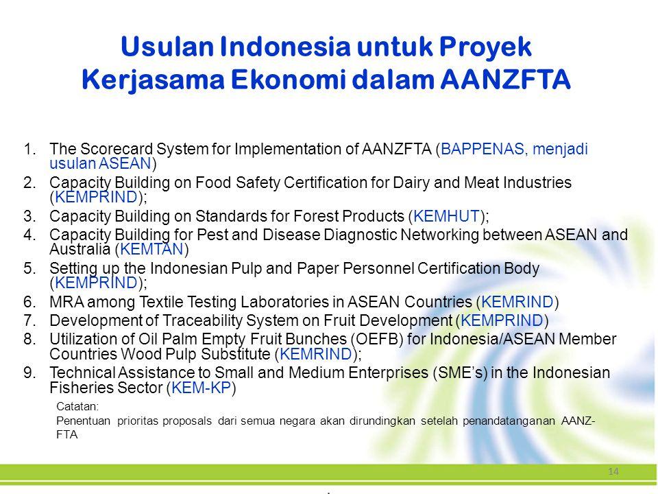 Usulan Indonesia untuk Proyek Kerjasama Ekonomi dalam AANZFTA