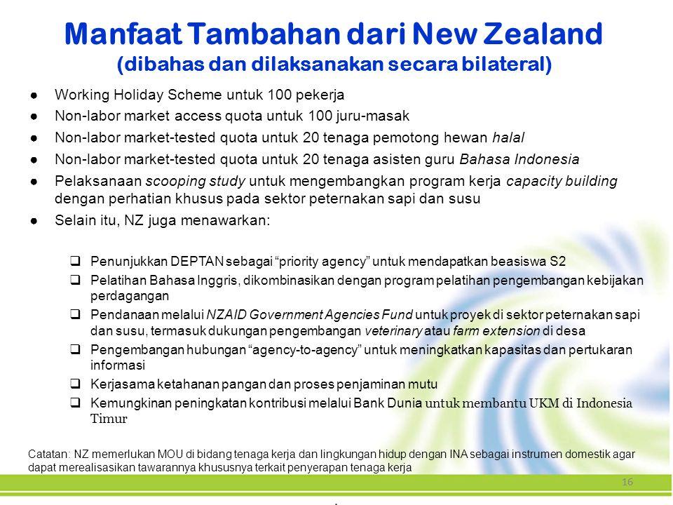 Manfaat Tambahan dari New Zealand (dibahas dan dilaksanakan secara bilateral)