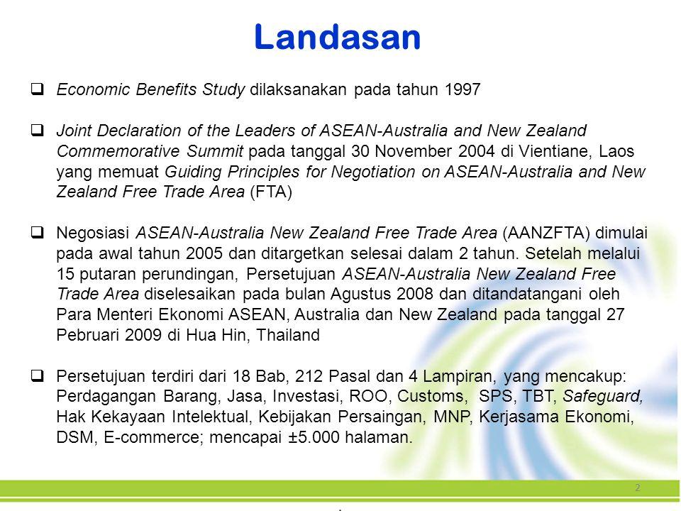 Landasan Economic Benefits Study dilaksanakan pada tahun 1997