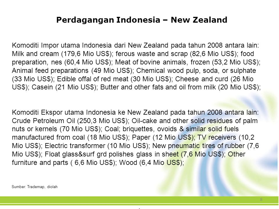 Perdagangan Indonesia – New Zealand