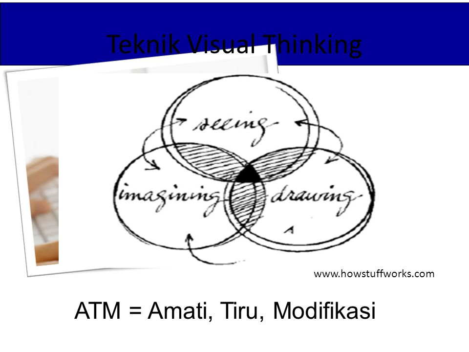 Teknik Visual Thinking